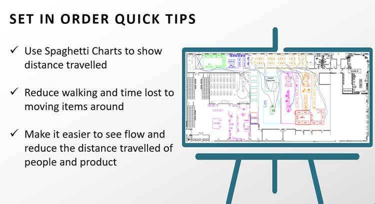 5S Lean Manufacturing - Set Phase Quick Tips