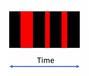 How Does Lean Production Give a Competitive Advantage? Lead time reduced after improvements