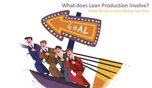 what does lean production involve