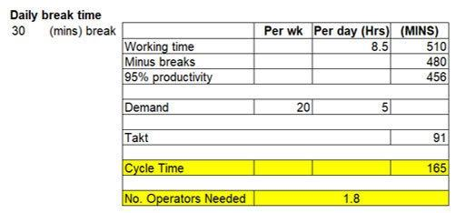 Number-of-Operators-Calculation