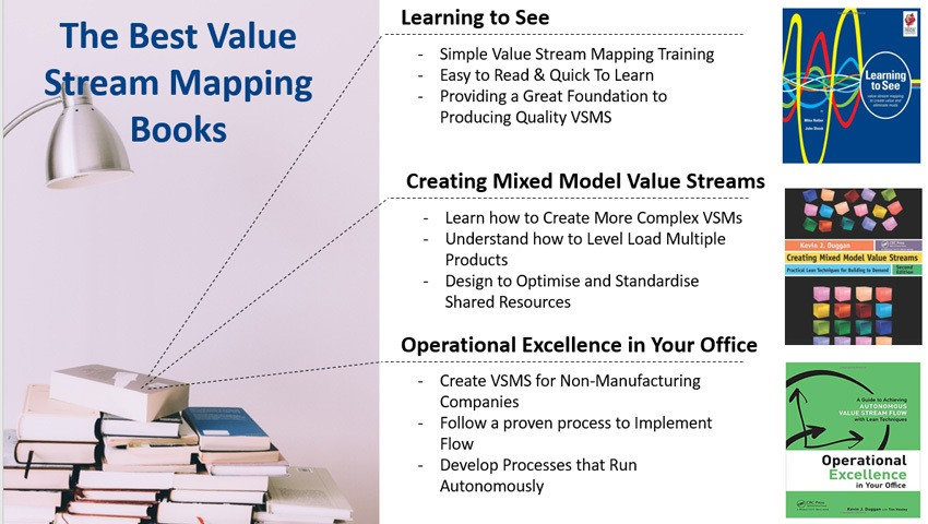 Best-Value-Stream-Mapping-Books